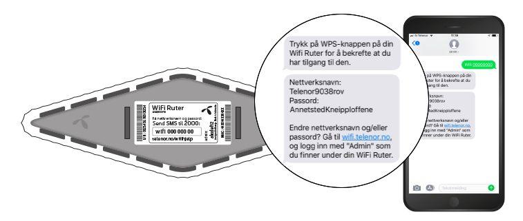Hva er en oppkobling sikkerhets-ID