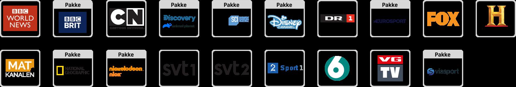Forhåndsvalgte kanaler